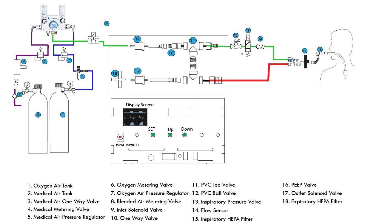 bulamu component diagram